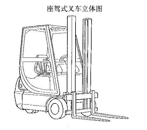 叉车设计图立体图